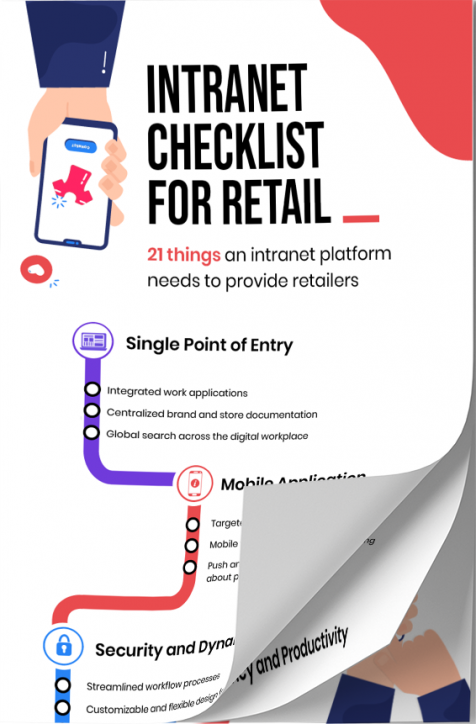 checklist for the retail industry