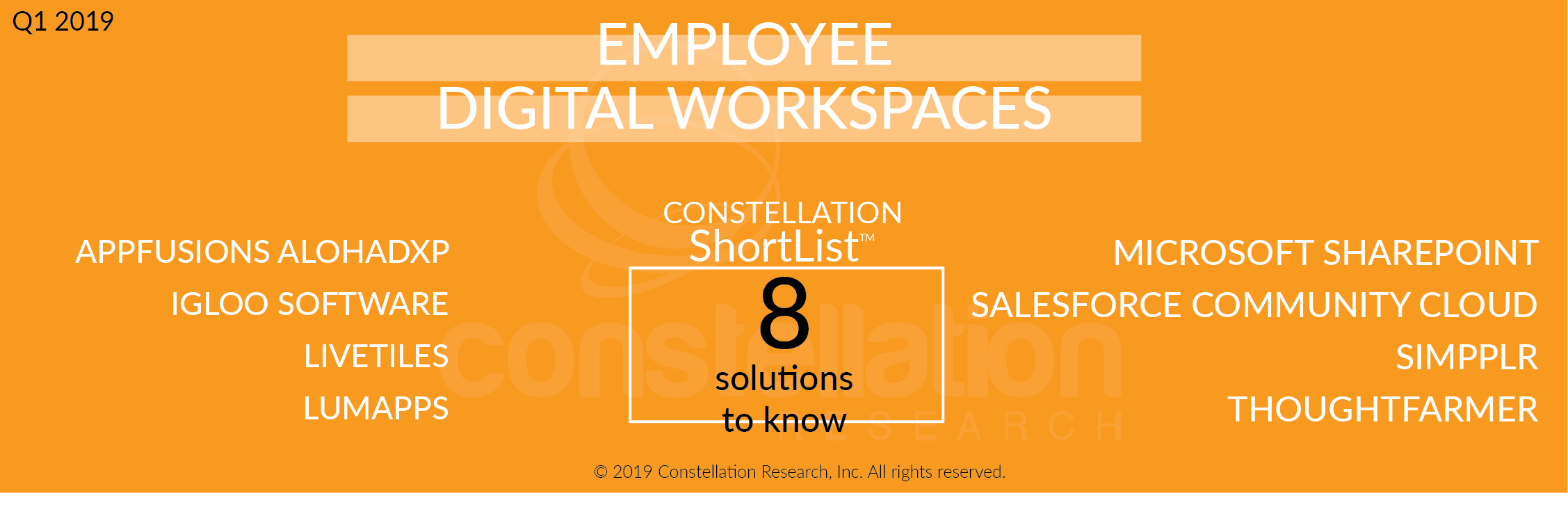 Employee Digital Workspaces